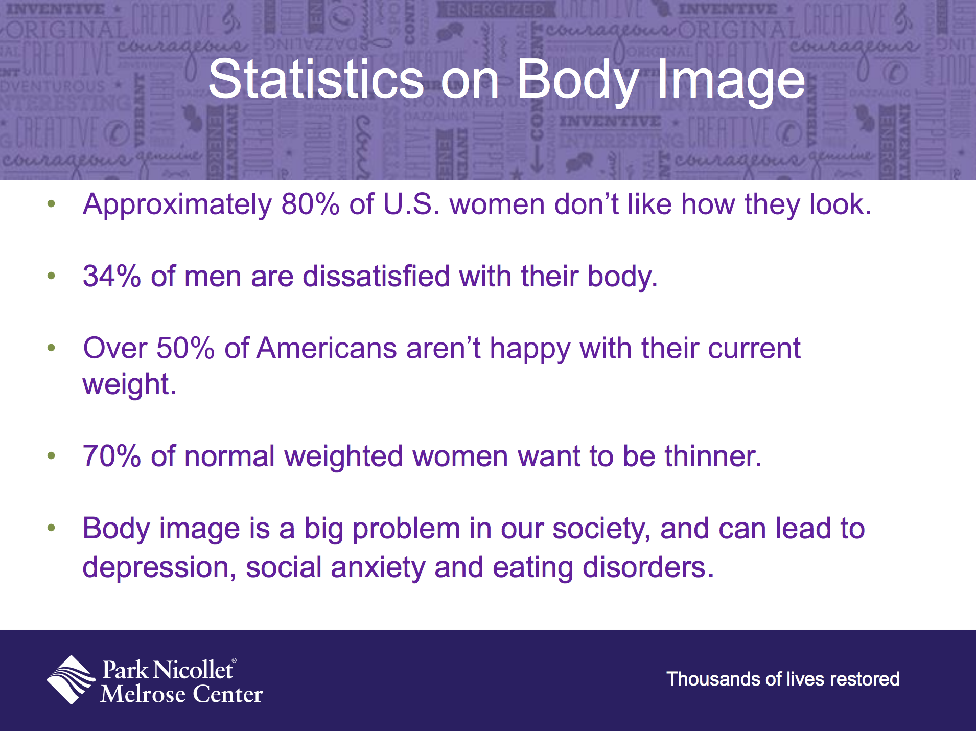 We are in the middle of a body image crisis